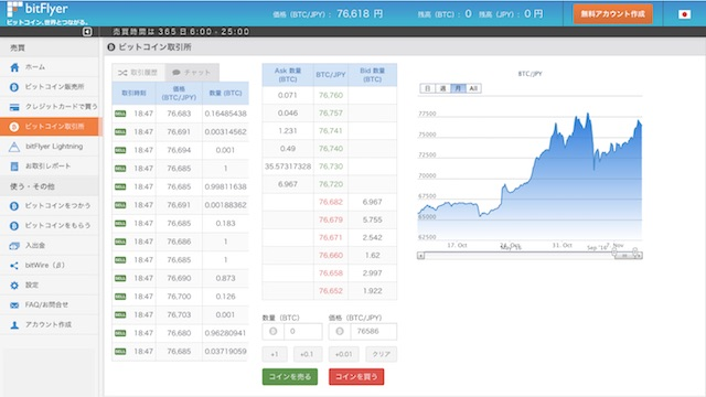 ビットコイン取引量日本一ビットフライヤー
