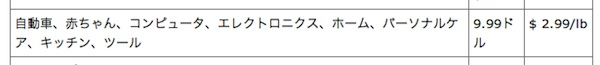 Amazon並行輸入リサーチ方法/稼げる商品?/アメリカから日本の配送料/キッチン用品