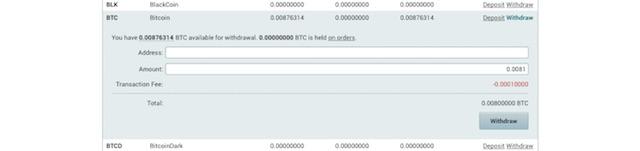 Poloniex(ポロニエックス)送金入力画面
